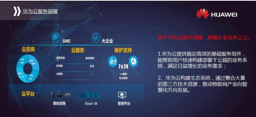 華美認證與華為云達成合作,華為云服務專項資金補貼政策